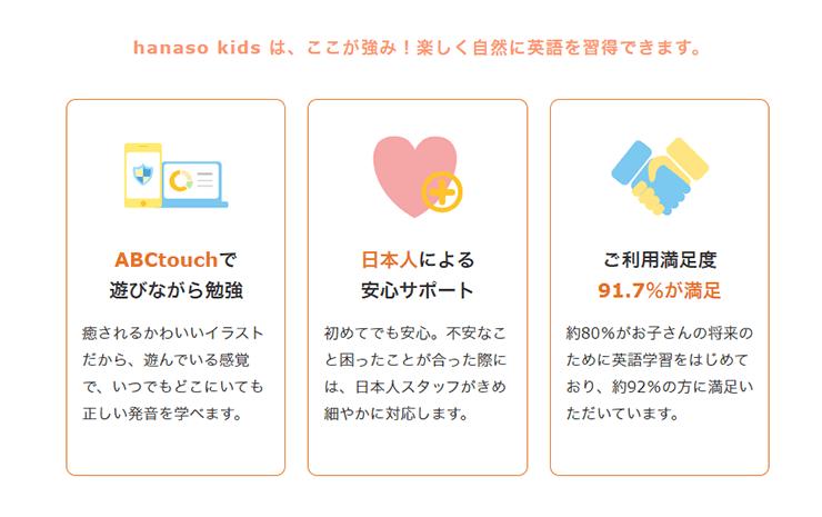 hanaso kids公式サイトの挿入画像