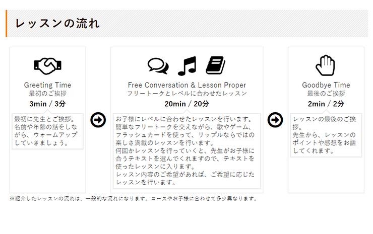 リップルキッズパーク公式サイトの挿入画像